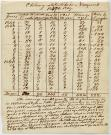 Obituary records for Norridgewock, 1849-1869