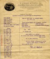 Inventory of lumber, Gilbertville Steam Lumber Mill, 1906