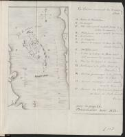 Champlain map copy, St. Croix or Bone Island, ca. 1799