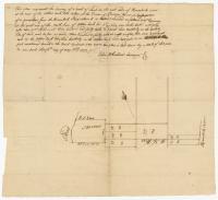 Plan of land for Ebenezer Bacon, Sidney, 1773