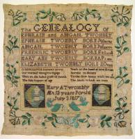 Twombly genealogy sampler