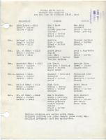 Children's menu, Pownal State School, 1943