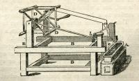 Silk reeling machine, ca. 1830