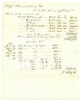 S. Cary & Co stumpage bill, 1844