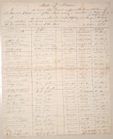 Oaths of office, Norridgewock, 1821-1824