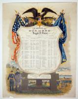Argyle D. Morse memorial, ca. 1890