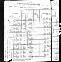 1880 census page, Portland