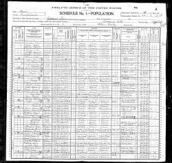 1900 census page, Portland
