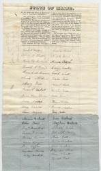 Temperance petition, 1845