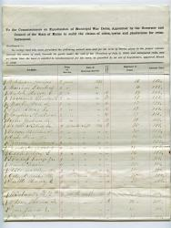 List of Veterans who were paid a bounty by the town of Sebago, 1868