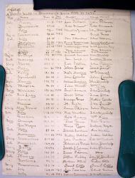 List of vessels built in Brunswick
