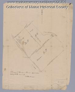 Survey of land in Poland, 1842