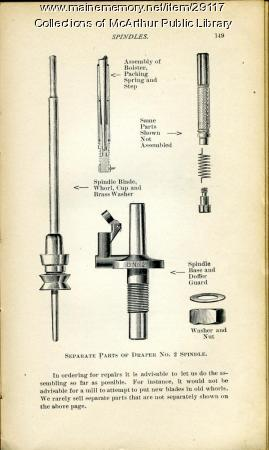 Parts of a spindle from Draper textile equipment catalog, 1901