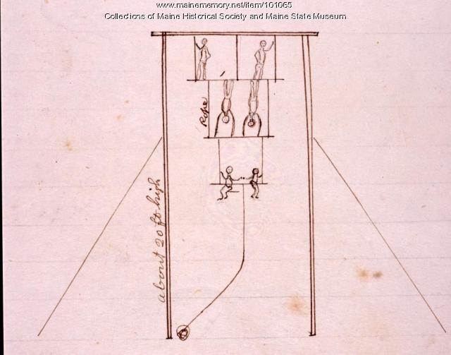 Circus swing, Boston, 1853
