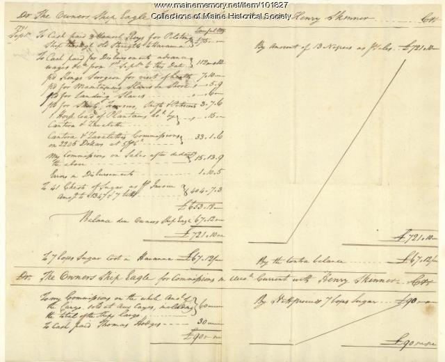 The Owners Ship Eagle in Account Current with Henry Skinner, 1791