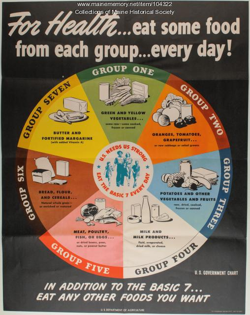 U.S. Government Department of Agriculture food chart, 1943