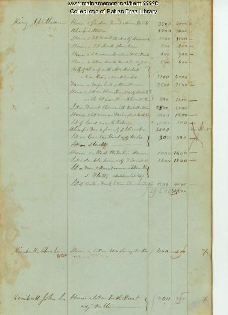 William King real estate assessment, ca. 1847