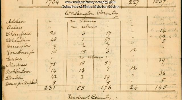 Washington County votes on separation from Massachusetts, 1816