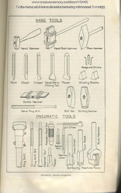 Granite Industry Instruction Manual