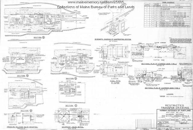 Restricted Transfer Drawing, Harbor Defenses of Portland, Battery 201