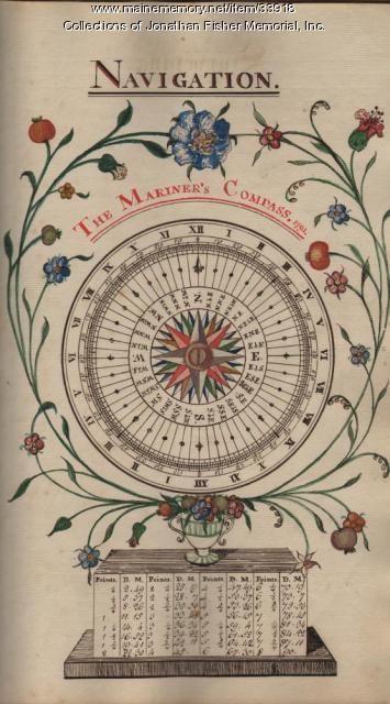 Mariner's Compass, 1791