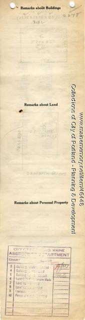 Assessor's Record, 233-235 Danforth Street, Portland, 1924