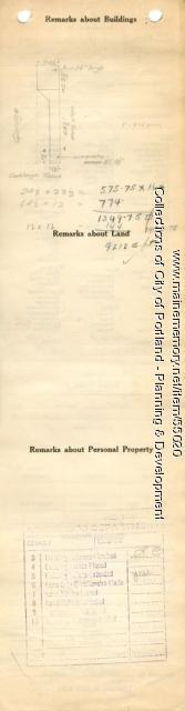Assessor's Record, 343-349 Forest Avenue, Portland, 1924