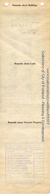 Assessor's Record, 281 Forest Avenue, Portland, 1924