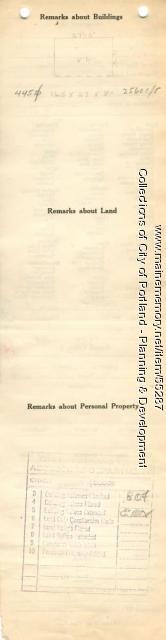 Assessor's Record, 677-687 Forest Avenue, Portland, 1924