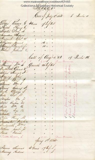 Roll Call of Volunteers to meet Civil War Drafts
