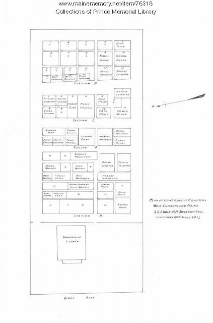Plan of Universalist Cemetery, West Cumberland, 1935