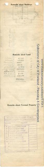 Assessor's Record, 679-693 Stevens Avenue, Portland, 1924