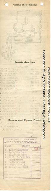 Assessor's Record, 583 Stevens Avenue, Portland, 1924