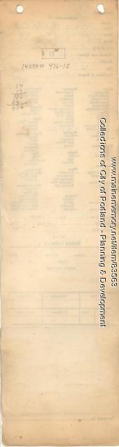 Jeffards property, S. Side Spruce Avenue, Peaks Island, Portland, 1924