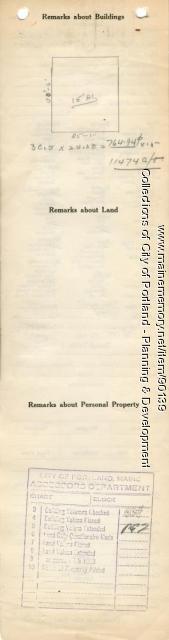 Assessor's Record, 1533 Washington Avenue, Portland, 1924