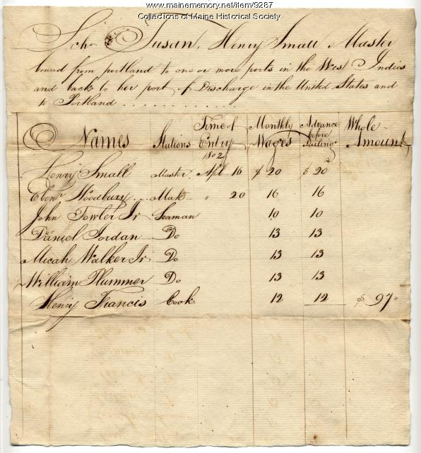 Crew wages from the Schooner Susan