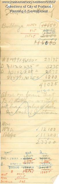 422-440 Commercial Street (1/2 interest), Portland, 1924