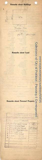 Assessor's Record, Horse Stall, Tucker Avenue, Portland, 1924